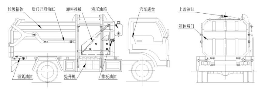 侧装压缩垃圾车外形结构简图